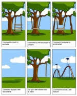 gestiondeprojet